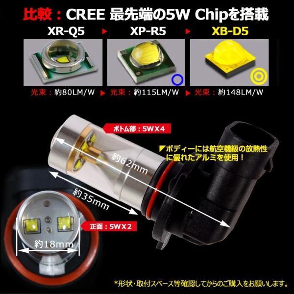 エスティマAERAS GSR50系 フォグランプ ALL CREE 30W LED ホワイト 2個セット HB4|vulcans|02