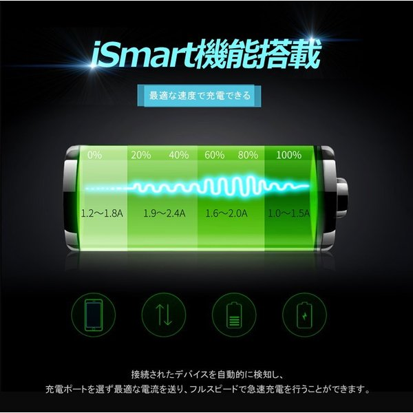 QC3.0 増設 急速 充電USBポート スイッチ 2ポート/3A 急速充電ユニット トヨタ ダイハツ ホンダ 日産 車載 周りが光る 結線タイプ 増設電源 スマホ充電 CHR|vulcans|11