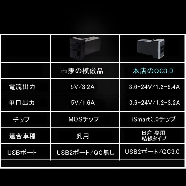 QC3.0 増設 急速 充電USBポート スイッチ 2ポート/3A 急速充電ユニット トヨタ ダイハツ ホンダ 日産 車載 周りが光る 結線タイプ 増設電源 スマホ充電 CHR|vulcans|18