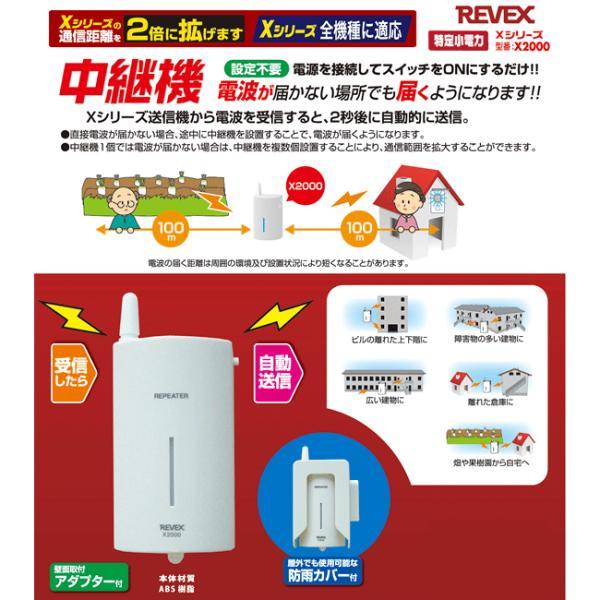 ワイヤレスチャイム xシリーズ 中継機 送信区域 拡大装置 X2000 増設用 防雨カバー付|w-yutori