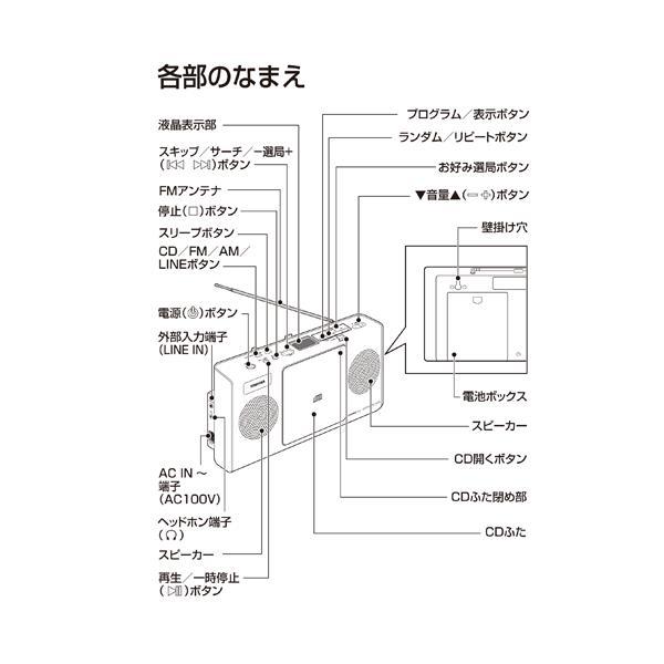 CDラジオ 東芝 TY-C24 送料無料|w-yutori|04