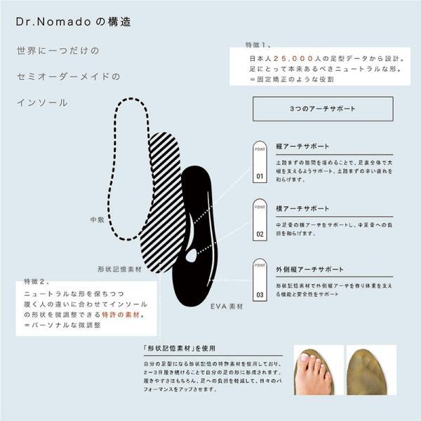 SUNNY NOMADO サニーノマド DRNO-001 Dr.NOMADO ドクターノマド インソール 中敷き シューズ ブーツ 靴 耐衝撃 形状記憶 ブランド 【Sx】