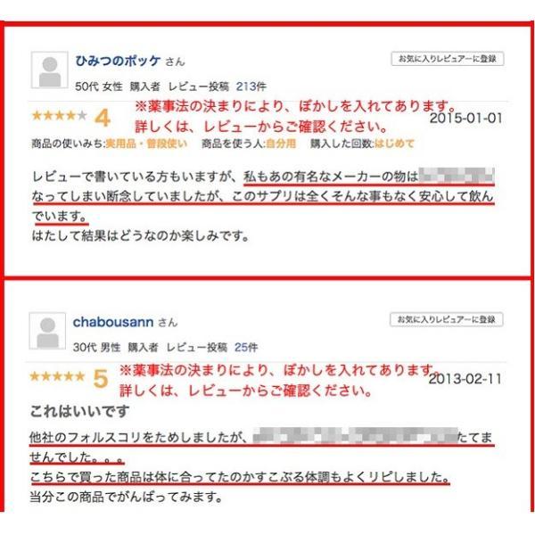 コレウスフォルスコリ  合計60粒 最大1カ月分|wakasugi2012|13