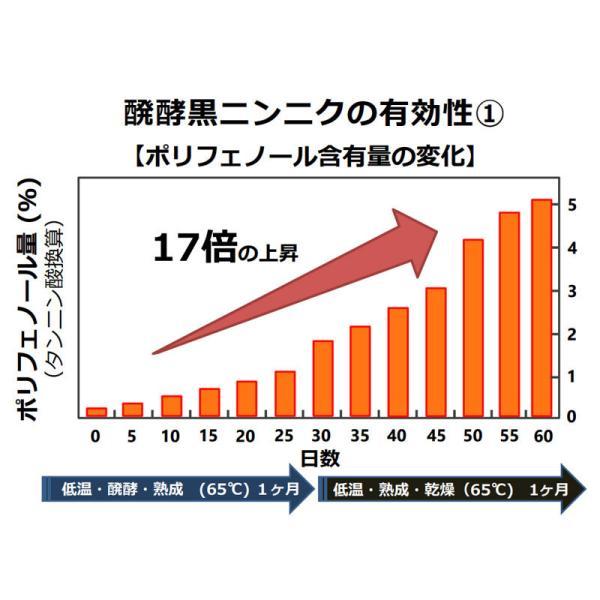 黒にんにく卵黄 ソフトカプセル 青森県産 福地ホワイト六片使用 30粒 メール便発送|wakasugi2012|09