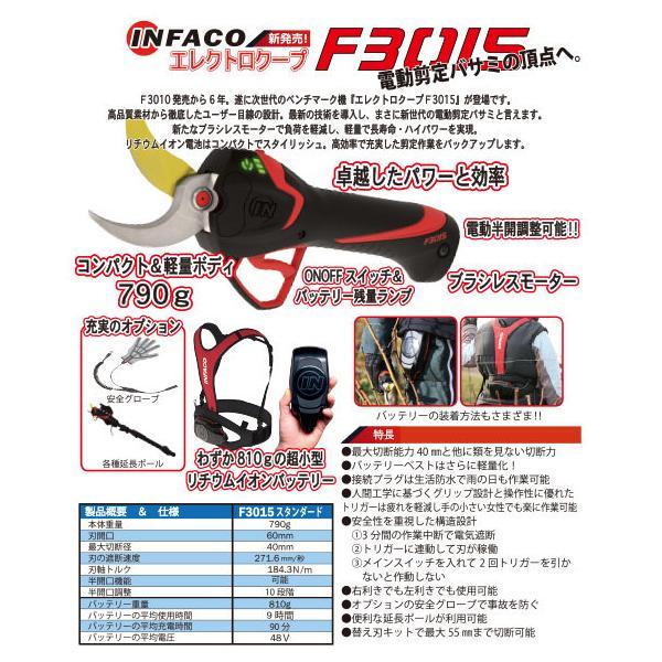 WAKO インファコ エレクトロクープ F3015 和光株式会社 直販|wakoshop|02