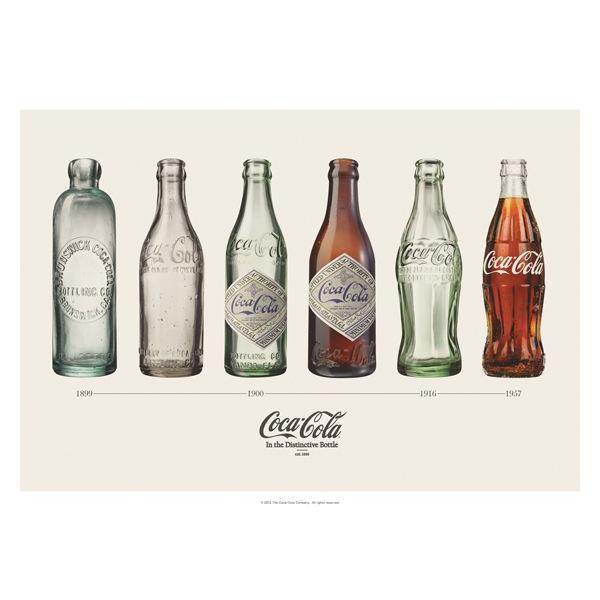 コカコーラ Coca-Cola ポスター(ボトルヒストリーLS/横長/51x72cm) PO-C18 *メール便不可|wappenstore