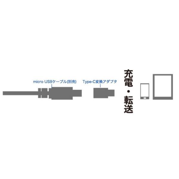 2個セット データ通信 充電対応 USB Type-C変換アダプタ USB Type-C to USB A 充電器 SONY エクスペリア ポイント消化|watch-me|04