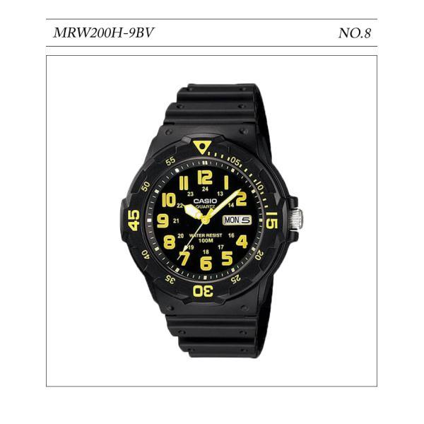 【10年保証】【送料無料】腕時計 メンズ CASIO 100M防水 チープカシオ MRW200H アナログ スポーツモデル 時刻合わせ済み|watchcrash|09