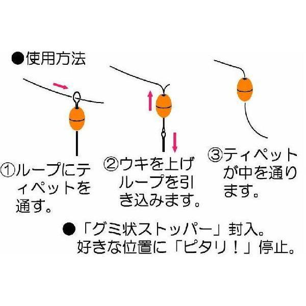 クイック・ピンプ フライ インジケーター