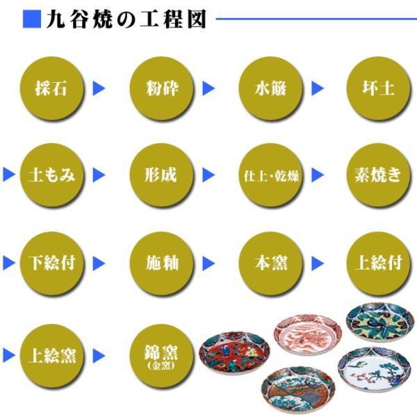 無病を願う 夫婦茶碗 六瓢(無病) 金婚式/名入れギフト|waza|06