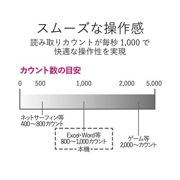 エレコム ワイヤレスマウス 2.4GHz 光学式 Sサイズ ピンク M-DY10DRPN|web-mark|04