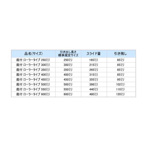 家具金物 スライドレールローラータイプ400ミリ web-takigawa 05
