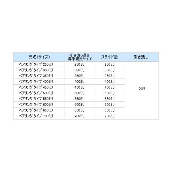 家具金物 スライドレールベアリングタイプ600ミリ(1本入り)|web-takigawa|05