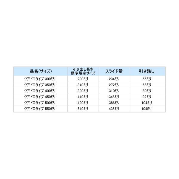 家具金物 スライドレールクアドロタイプ500ミリ|web-takigawa|05