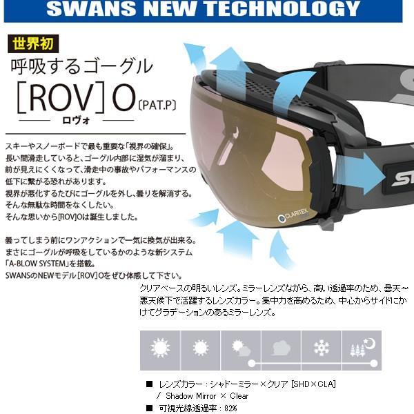 スワンズ ゴーグル SWANS ロヴォ [ROV]O-MDH-SC  ブラック×シルバー スキーゴーグル スワンズ|websports|02