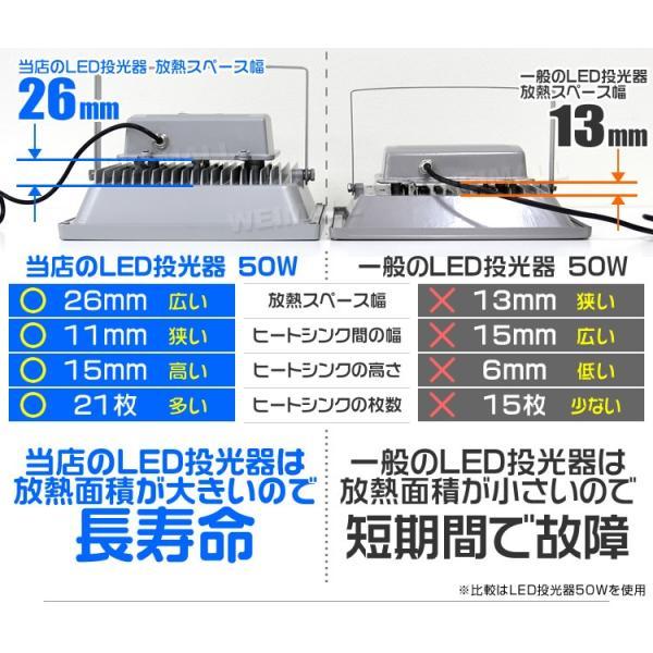 LED投光器 10W 100W相当LEDライト 昼光色/電球色  作業灯 防犯 ワークライト led 投光器 10w 4個セット 一年保証|weimall|11