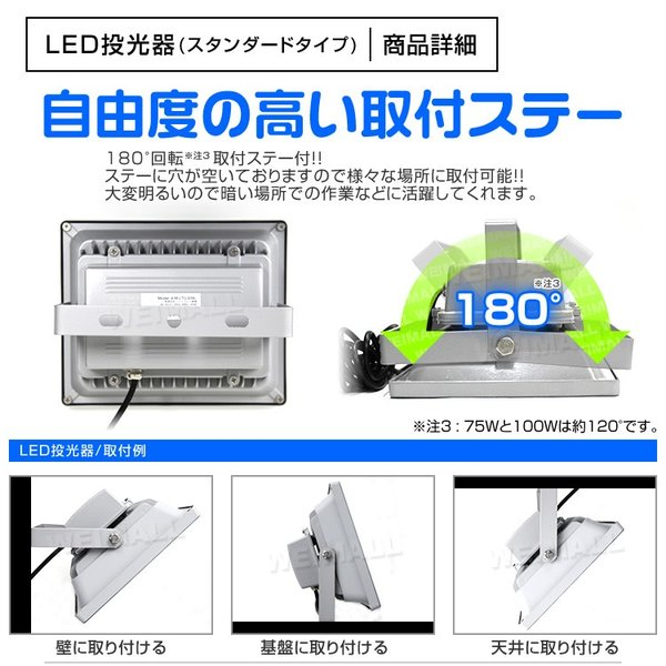 LED投光器 75W 防水 LEDライト 作業灯 防犯 ワークライト 看板照明 昼光色 電球色 一年保証 weimall 13