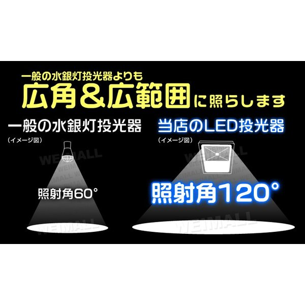 LED投光器 50W 500W相当 防水 LEDライト 薄型LED 作業灯 防犯灯 ワークライト 看板照明 昼光色 電球色  2個セット 一年保証|weimall|06
