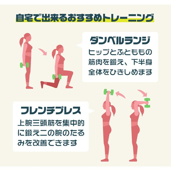 ダンベルセット カラーダンベル 10kg 2個セット エクササイズ 鉄アレイ ウエイトトレーニング 筋トレ ダイエット|weimall|04