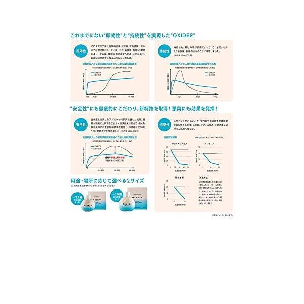 OXIDER(オキサイダー)二酸化塩素ゲル剤 (大容量320g(〜20畳で約3ヶ月))|wellbe|06