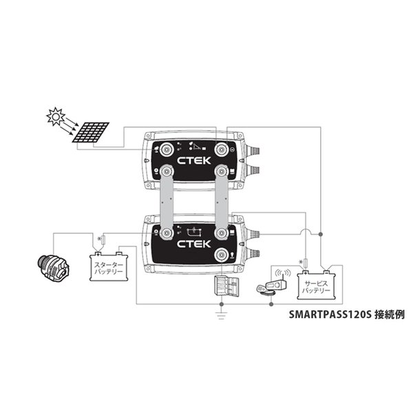 走行充電器|CTEK SMARTPASS120S|wh-town|03