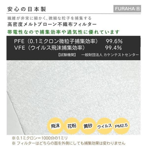 ふらは高性能 マスクフィルター 日本製 FURAHA ウイルス PM2.5マスク 花粉マスク (PFE) (VFE)  White Beauty|white-beauty|04