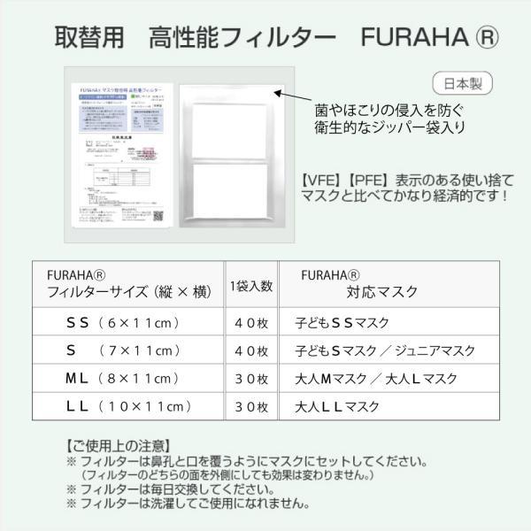 ふらは高性能 マスクフィルター 日本製 FURAHA ウイルス PM2.5マスク 花粉マスク (PFE) (VFE) あすつく White Beauty|white-beauty|06