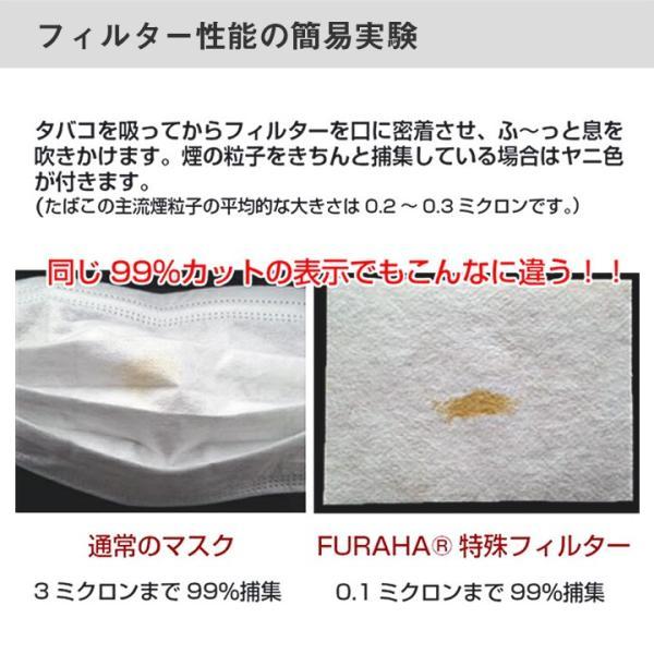 多機能 UVマスク ふらは 高性能フィルター付 洗えるマスク 紫外線対策グッズ 日焼け防止 日本製 ピンク 花柄 子供用 pm2.5 送料無料 White Beauty|white-beauty|07