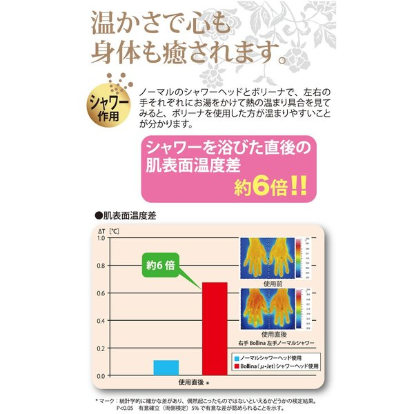 シャワーヘッド 節水 マイクロバブル ボリーナ 田中金属製作所 アリアミスト マイクロナノバブル 節水 日本製 4560207380337 A06586-001|wide|04