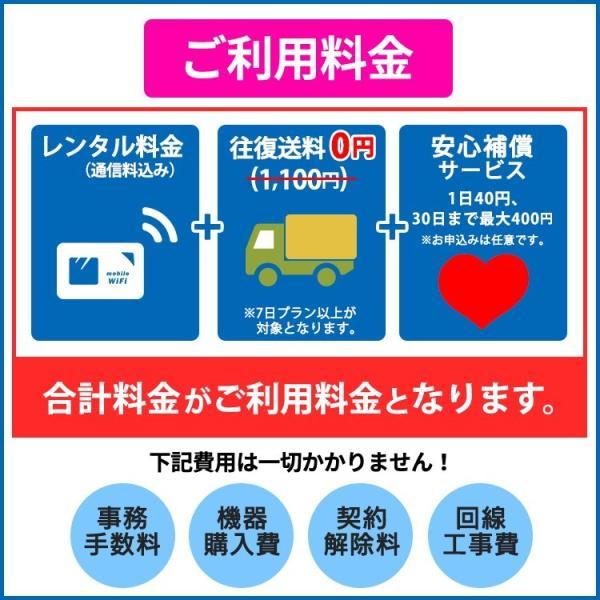 <SALE> wifi レンタル 無制限 30日 国内 ソフトバンク ポケットwifi レンタル wifi モバイル wi-fi レンタル 1ヶ月 ワイファイ 往復送料無料|wifi-rental|03