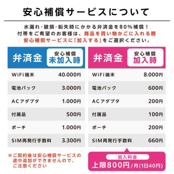 <SALE> wifi レンタル 無制限 30日 国内 ソフトバンク ポケットwifi レンタル wifi モバイル wi-fi レンタル 1ヶ月 ワイファイ 往復送料無料|wifi-rental|04