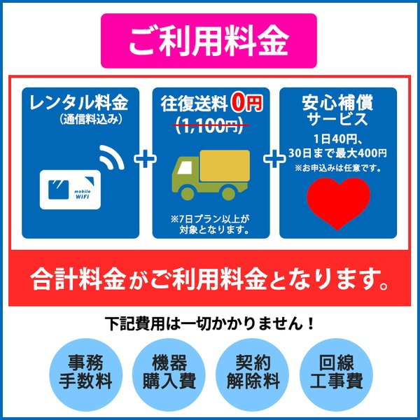 wifi レンタル 国内 1日1GB 14日 ポケットwifi モバイルwi-fi レンタル wifi ワイファイ ソフトバンク 一時帰国 Softbank 2週間 往復送料無料|wifi-rental|06