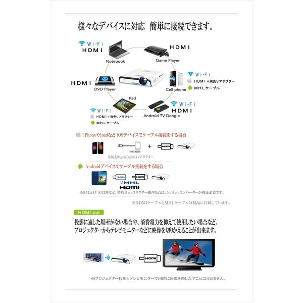 AIPTEK Wi-Fi プロジェクター Pocket Cinema A100W Miracast Airplay 対応 最大120インチ|will-be-mart|06