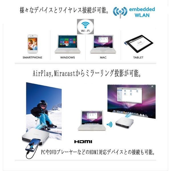 AIPTEK Wi-Fi プロジェクター Mobile Cinema i70 Miracast Airplay 対応 最大80インチ|will-be-mart|04