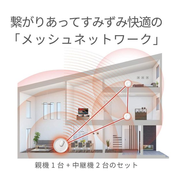 BUFFALO WiFi 無線LAN AirStation connect 親機+専用中継機2台セットモデル WTR-M2133HP/E2S|willy-willy-zakka|04