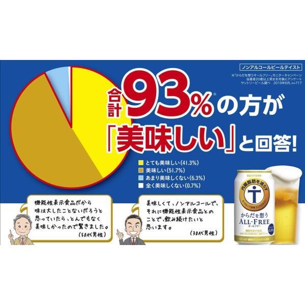 ノンアルコール ビール beer 送料無料 サントリー からだを想う オールフリー 2ケース/350ml×48本(048) 内臓脂肪を減らす wine-com 07
