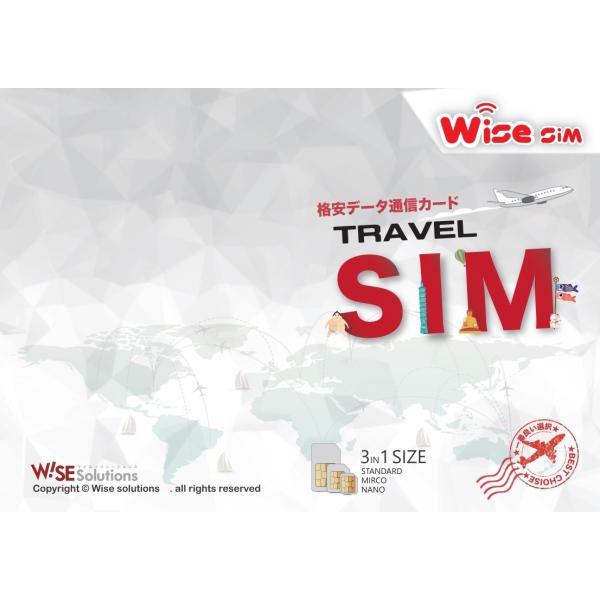 SIM2Fly オーストラリア プリペイドSIM 8日間 4G・3Gデータ通信無制限|wise-sim-thai|02