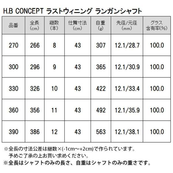 TAKAMIYA(タカミヤ) 玉網 H.B concept ラストウィニング ランガンシャフト KP-2039 360
