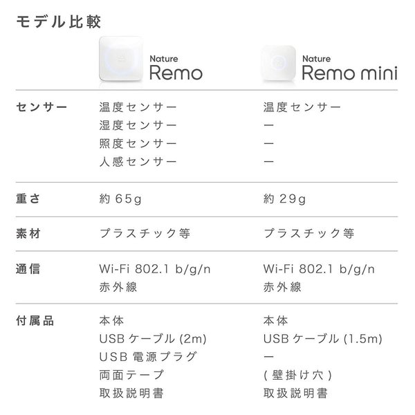 Nature スマートリモコン Nature Remo mini Remo-2W1|wkwkintl|10