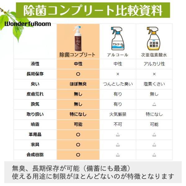 除菌剤 ノンアルコール 3本 | ウイルス 除去 日本製 除菌 スプレー 280ml 空間 噴霧 化粧品成分 肌にやさしい 介護 除カビ 消臭 無臭 マスク併用 おすすめ|wonderfuroom|07