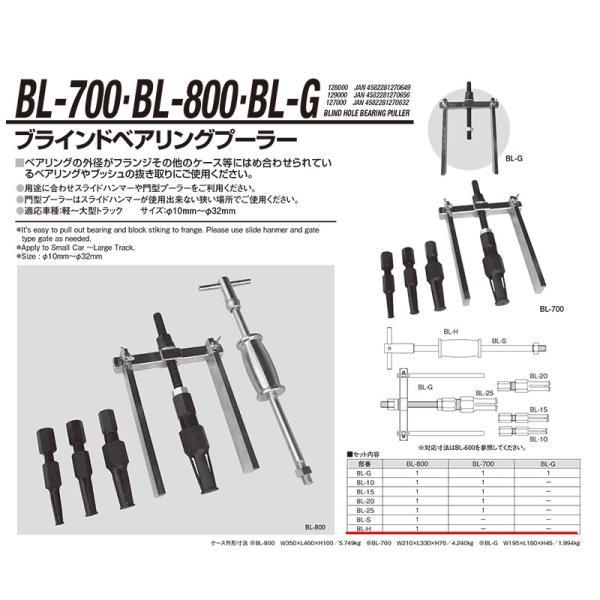 江東産業 BL-H スライドハンマー0.86Kg[取寄]