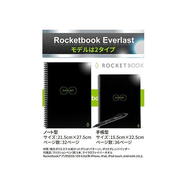 ロケットブック Rocketbook 電子ノート 電子メモ スマートノート 正規品|worldtrendshop|07