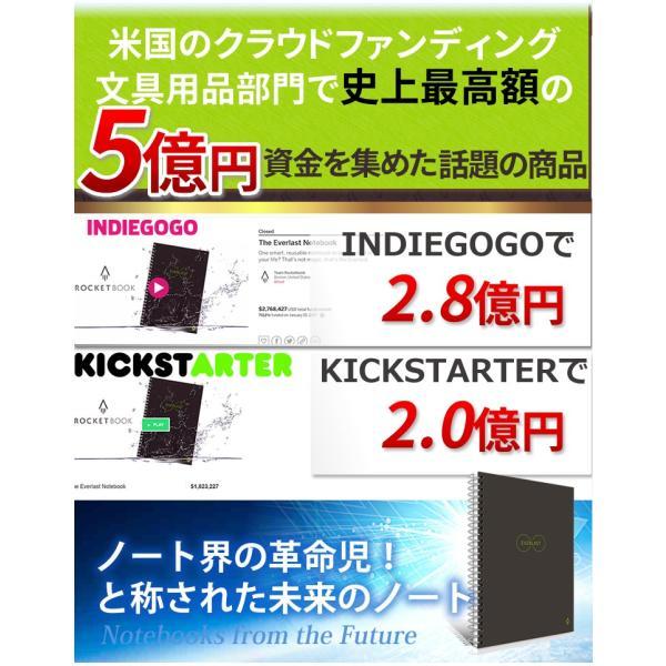 ロケットブック Rocketbook エバーラスト 電子ノート 正規品|worldtrendshopnshop|04