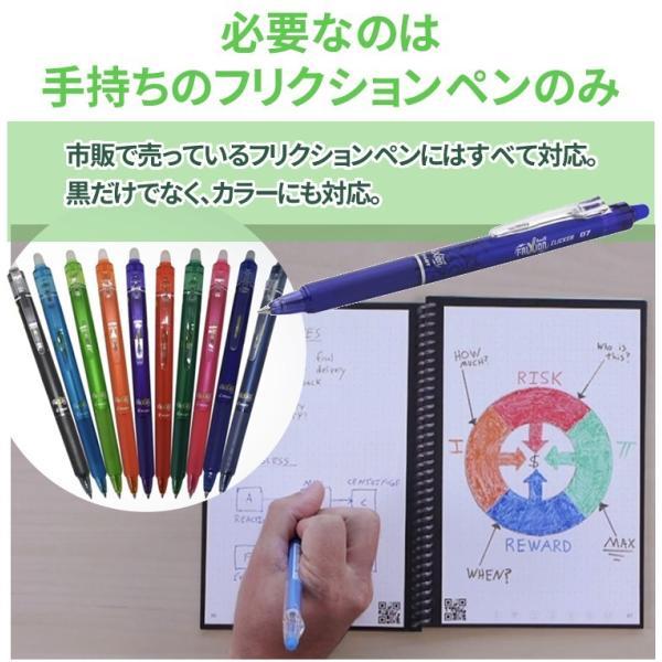 フュージョン ロケットブック  Rocketbook サブステナブル 電子ノート 正規品 worldtrendshopnshop 12