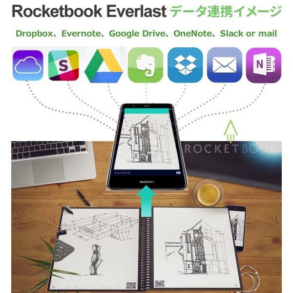 フュージョン ロケットブック  Rocketbook サブステナブル 電子ノート 正規品 worldtrendshopnshop 15