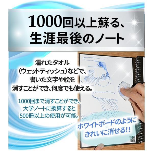 フュージョン ロケットブック  Rocketbook サブステナブル 電子ノート 正規品 worldtrendshopnshop 08