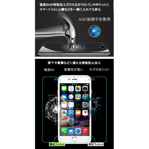 保護フィルム 強化ガラスフィルム スマホ液晶保護フィルム iPhone8 8Plus iPhone7 7Plus iPhone6s 6Plus iPhoneX XSmax 5s 5 SE スマホ保護シート 送料無料 L-12|woyoj|02