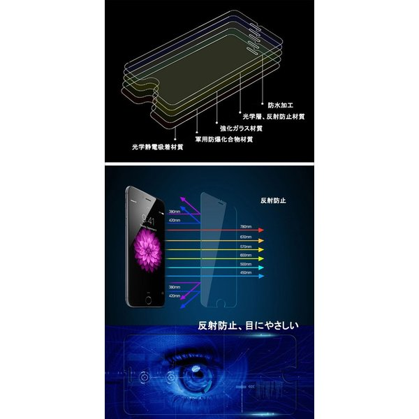 保護フィルム 強化ガラスフィルム スマホ液晶保護フィルム iPhone8 8Plus iPhone7 7Plus iPhone6s 6Plus iPhoneX XSmax 5s 5 SE スマホ保護シート 送料無料 L-12|woyoj|07