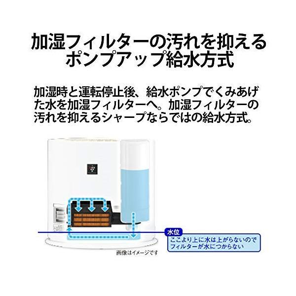 シャープ プラズマクラスター搭載 加湿機能付 セラミックファンヒーター ホワイト HX-H120-W wrb-online 04
