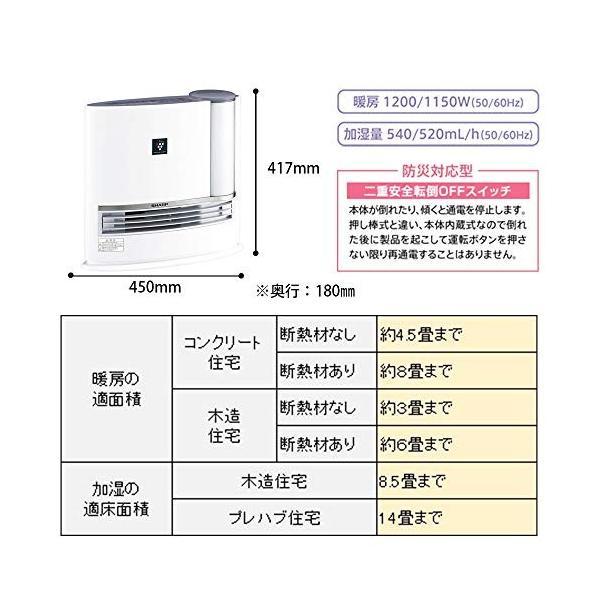 シャープ プラズマクラスター搭載 加湿機能付 セラミックファンヒーター ホワイト HX-H120-W wrb-online 06